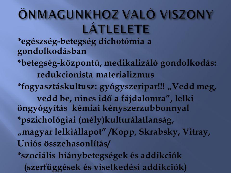ÖNMAGUNKHOZ VALÓ VISZONY LÁTLELETE