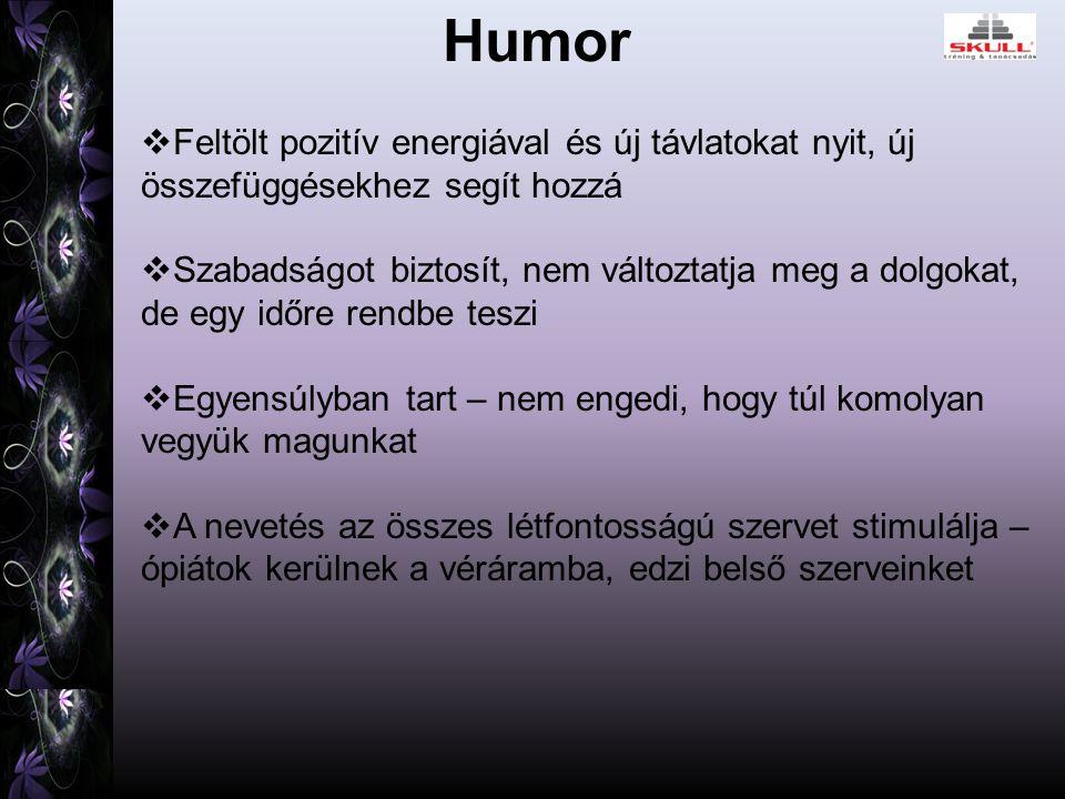 Humor Feltölt pozitív energiával és új távlatokat nyit, új összefüggésekhez segít hozzá.