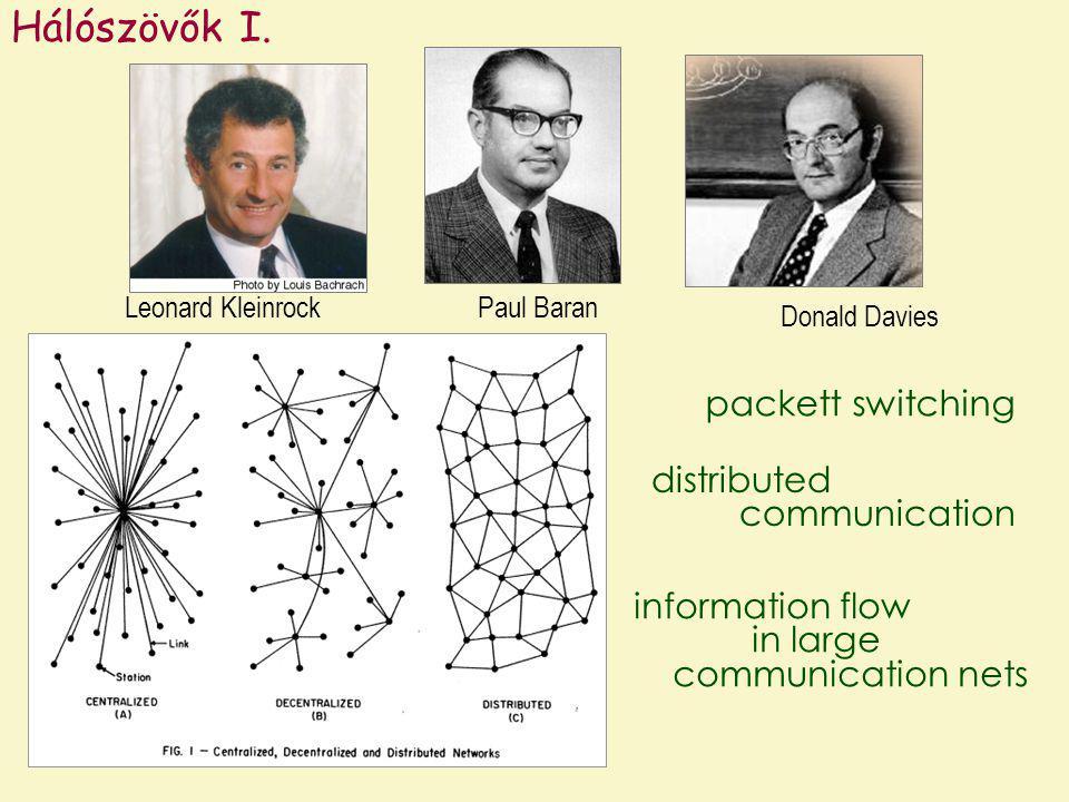 Hálószövők I. packett switching distributed communication