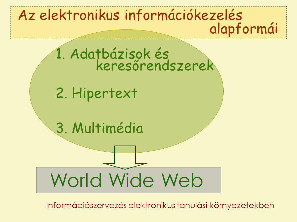 World Wide Web Az elektronikus információkezelés alapformái