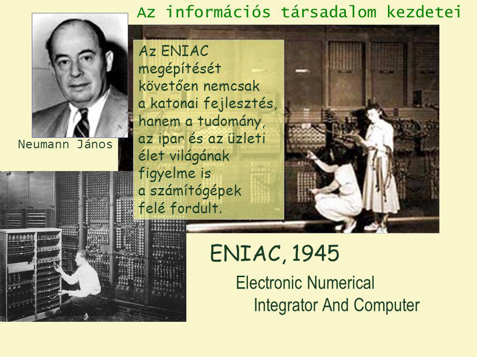 ENIAC, 1945 Electronic Numerical Integrator And Computer
