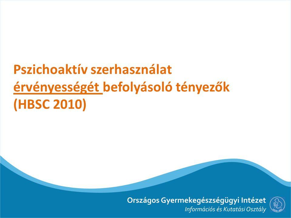 Pszichoaktív szerhasználat érvényességét befolyásoló tényezők (HBSC 2010)