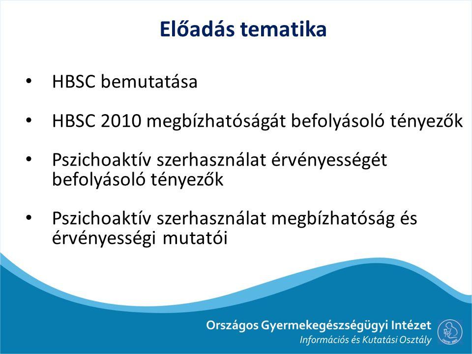 Előadás tematika HBSC bemutatása