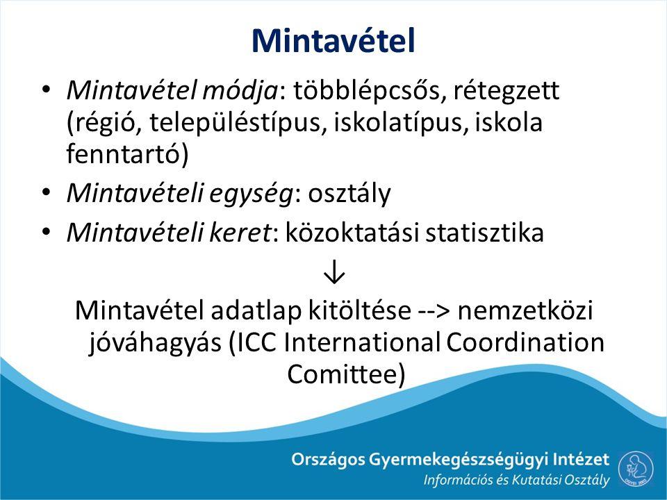 Mintavétel Mintavétel módja: többlépcsős, rétegzett (régió, településtípus, iskolatípus, iskola fenntartó)