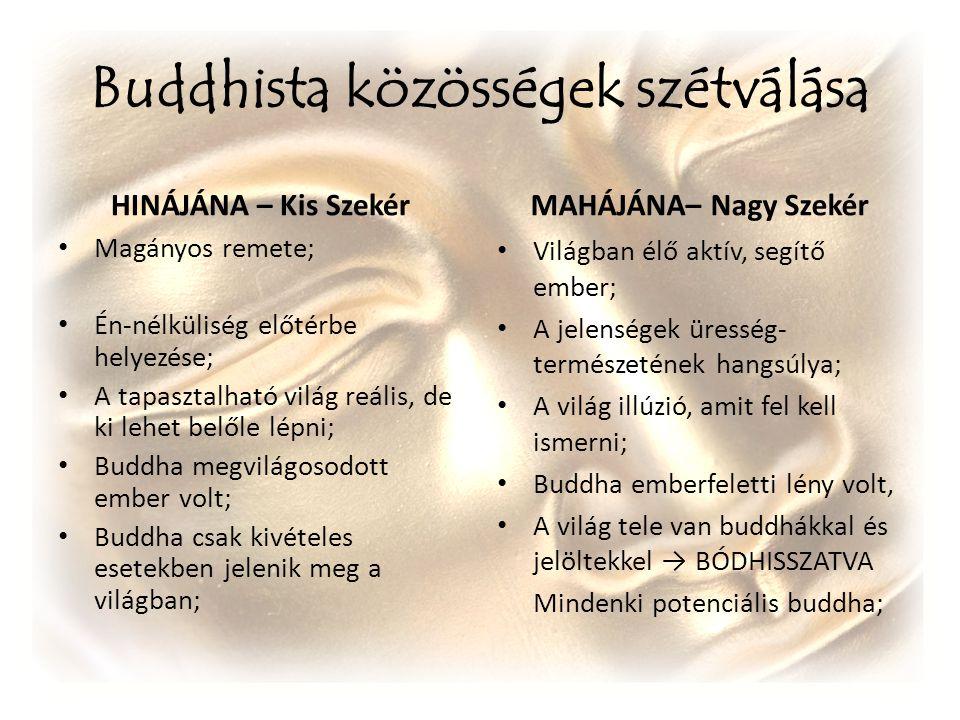 Buddhista közösségek szétválása