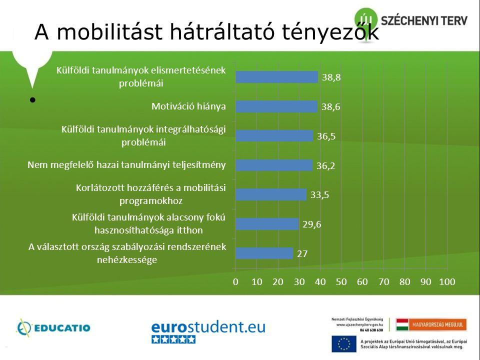 A mobilitást hátráltató tényezők