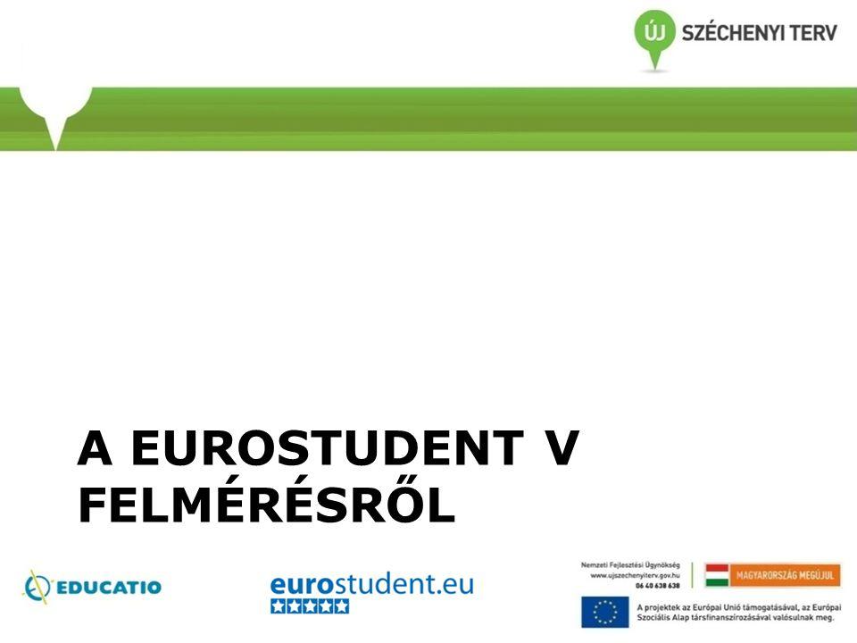 A EUROSTUDENT V felmérésről