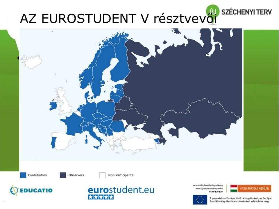 AZ EUROSTUDENT V résztvevői