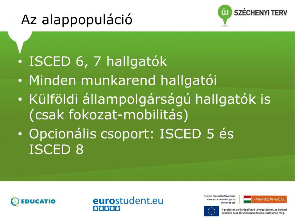 Az alappopuláció ISCED 6, 7 hallgatók. Minden munkarend hallgatói. Külföldi állampolgárságú hallgatók is (csak fokozat-mobilitás)