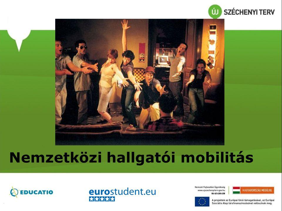 Nemzetközi hallgatói mobilitás