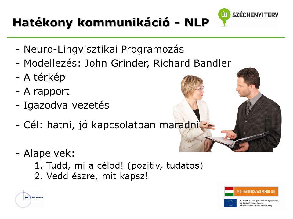 Hatékony kommunikáció - NLP