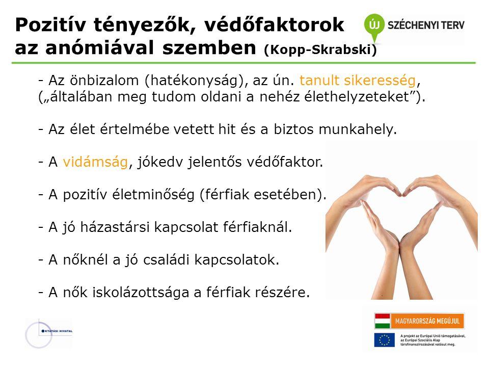 Pozitív tényezők, védőfaktorok az anómiával szemben (Kopp-Skrabski)