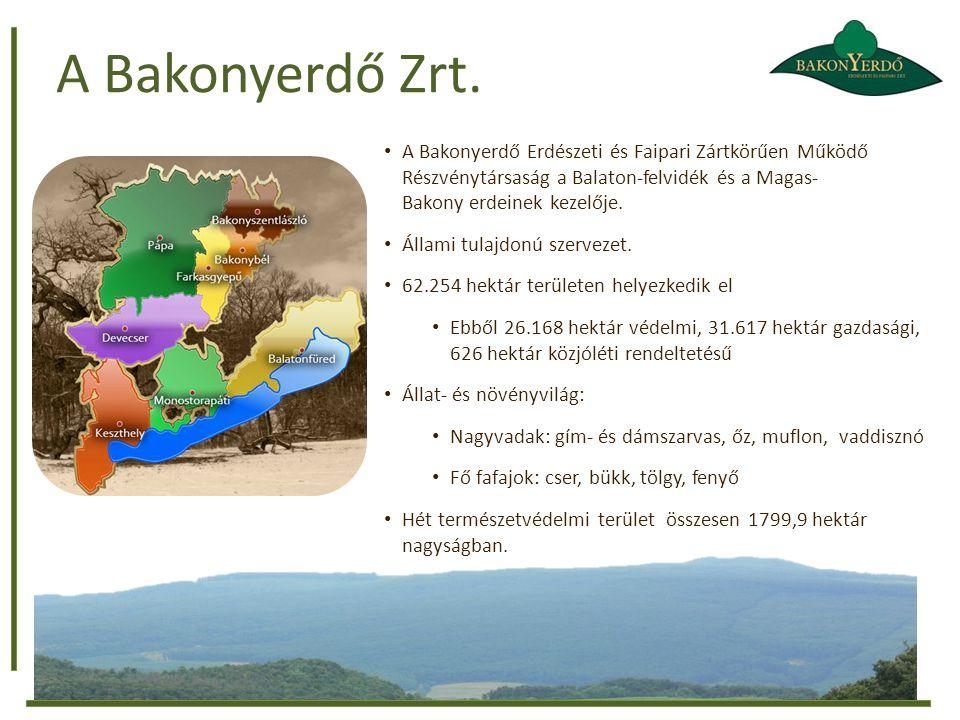 A Bakonyerdő Zrt. A Bakonyerdő Erdészeti és Faipari Zártkörűen Működő Részvénytársaság a Balaton-felvidék és a Magas- Bakony erdeinek kezelője.