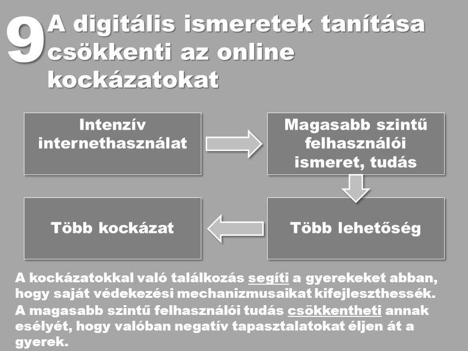 9 A digitális ismeretek tanítása csökkenti az online kockázatokat