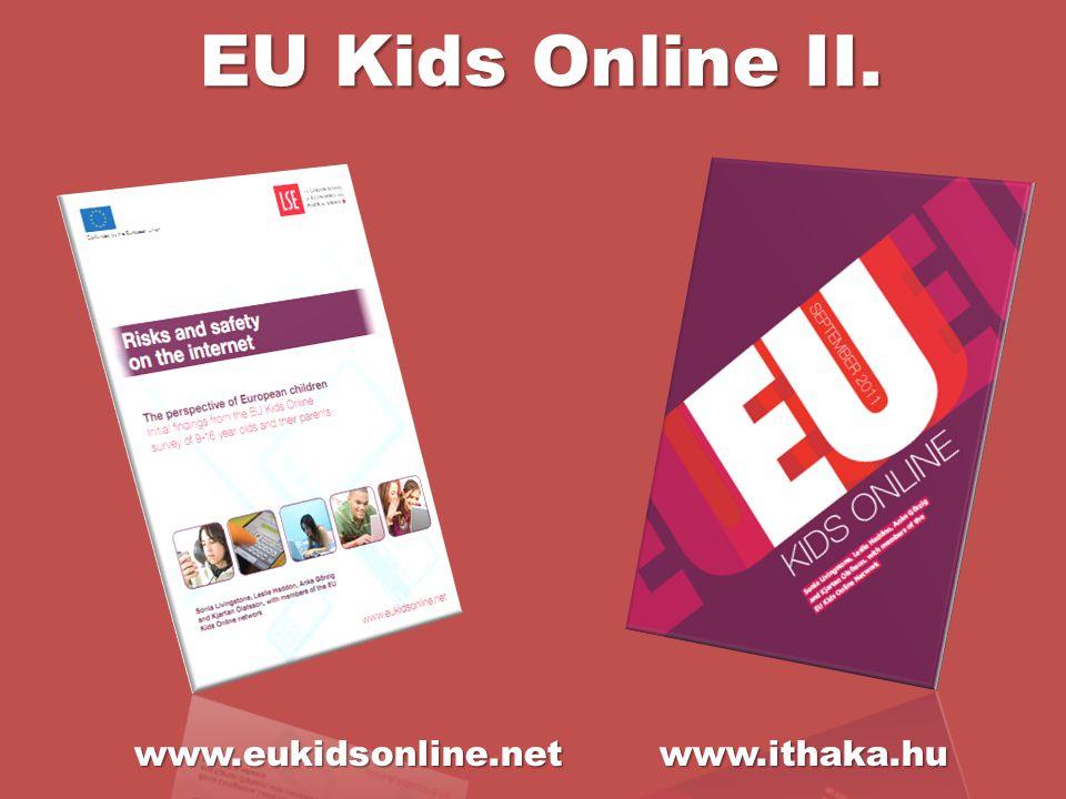 www.eukidsonline.net www.ithaka.hu