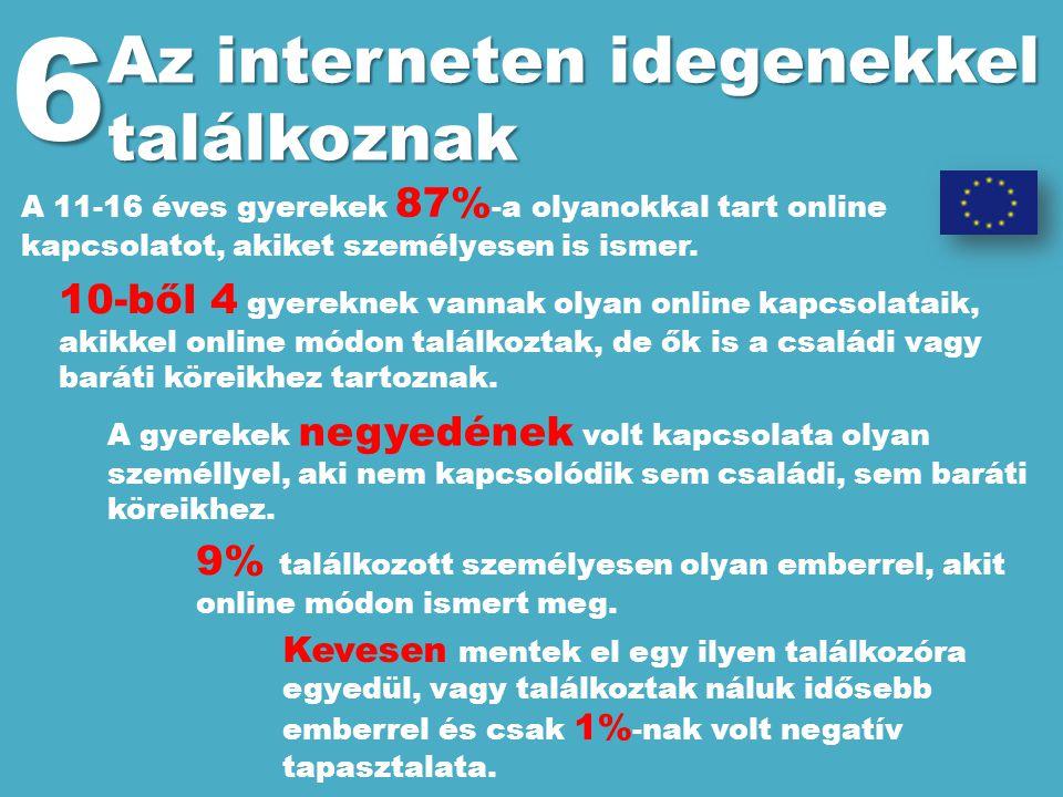 6 Az interneten idegenekkel találkoznak