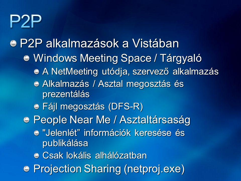 P2P P2P alkalmazások a Vistában Windows Meeting Space / Tárgyaló