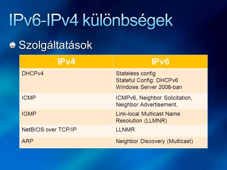 IPv6-IPv4 különbségek Szolgáltatások IPv4 IPv6 DHCPv4 Stateless config