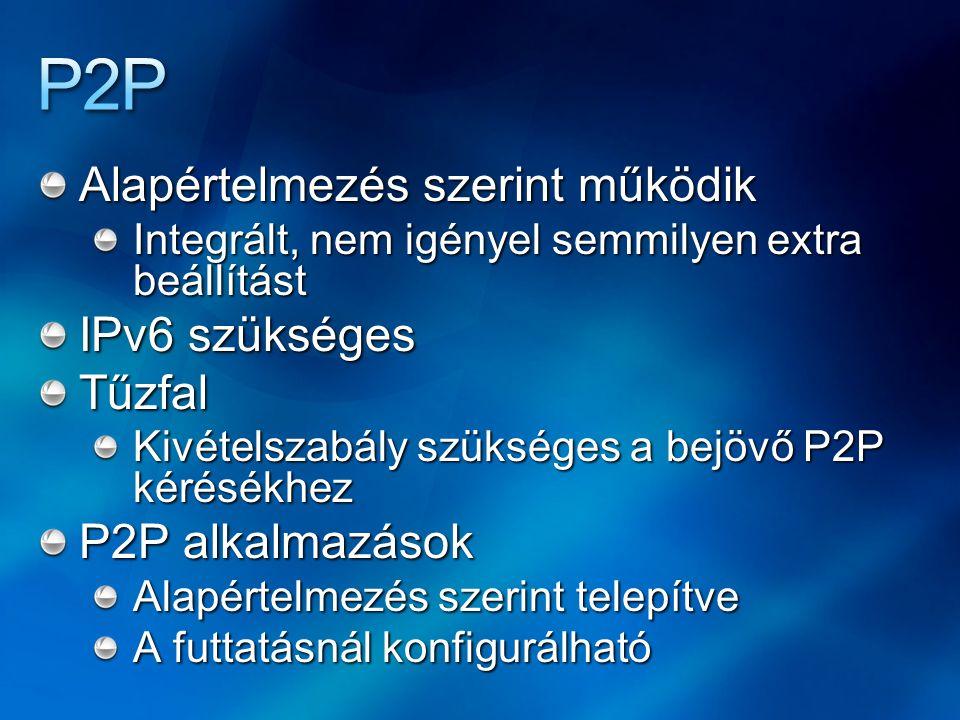 P2P Alapértelmezés szerint működik IPv6 szükséges Tűzfal
