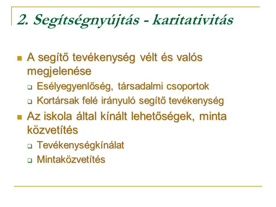 2. Segítségnyújtás - karitativitás
