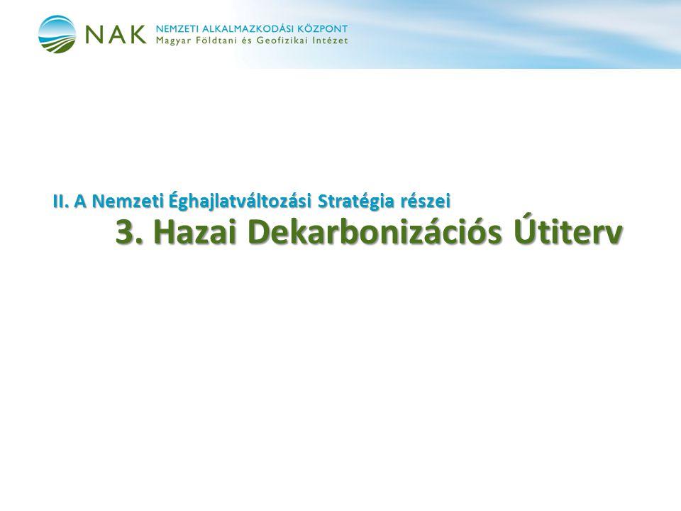 II. A Nemzeti Éghajlatváltozási Stratégia részei 3