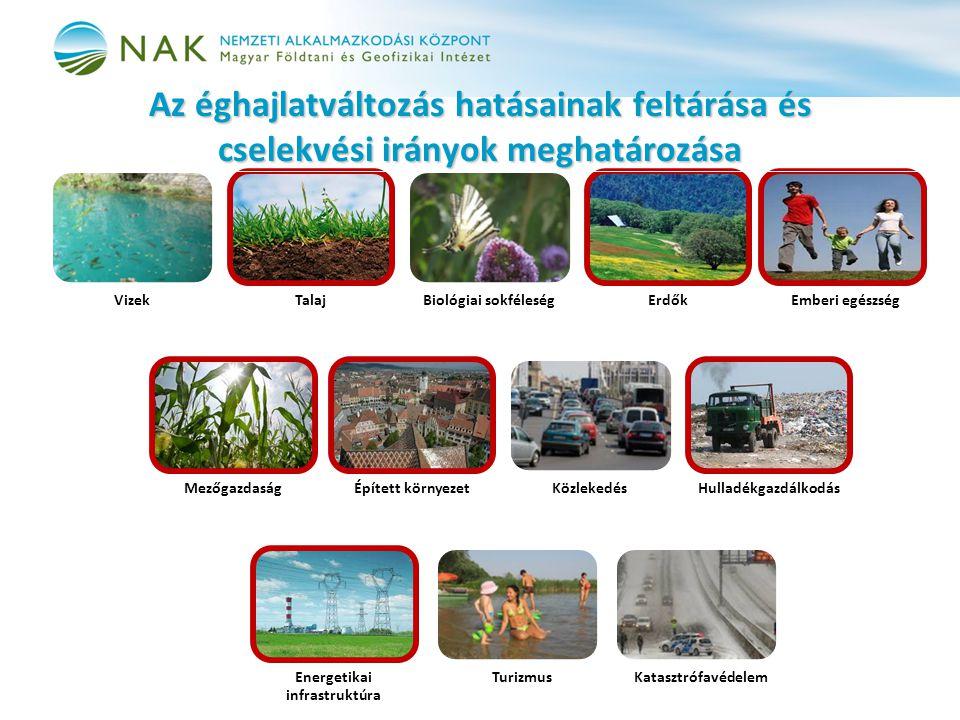 Energetikai infrastruktúra