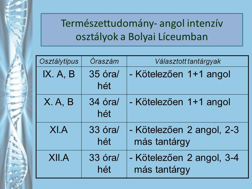 Természettudomány- angol intenzív osztályok a Bolyai Líceumban
