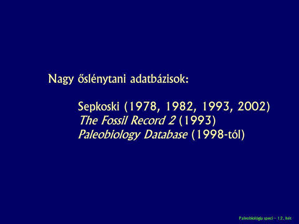 Nagy őslénytani adatbázisok:. Sepkoski (1978, 1982, 1993, 2002)