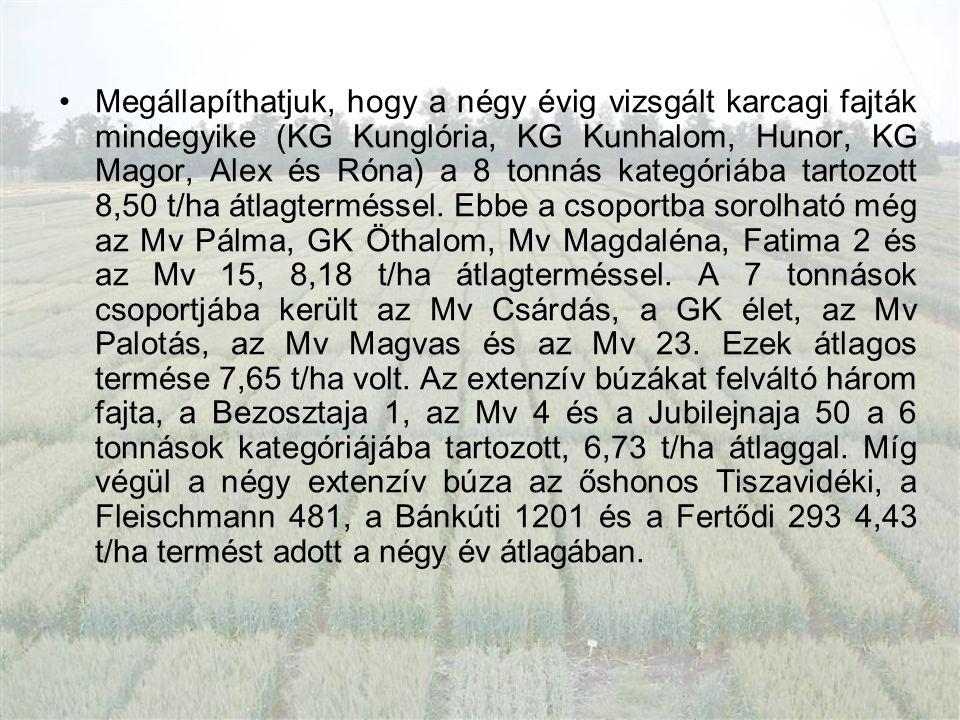 Megállapíthatjuk, hogy a négy évig vizsgált karcagi fajták mindegyike (KG Kunglória, KG Kunhalom, Hunor, KG Magor, Alex és Róna) a 8 tonnás kategóriába tartozott 8,50 t/ha átlagterméssel.
