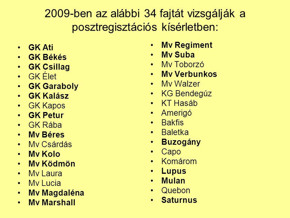2009-ben az alábbi 34 fajtát vizsgálják a posztregisztációs kísérletben: