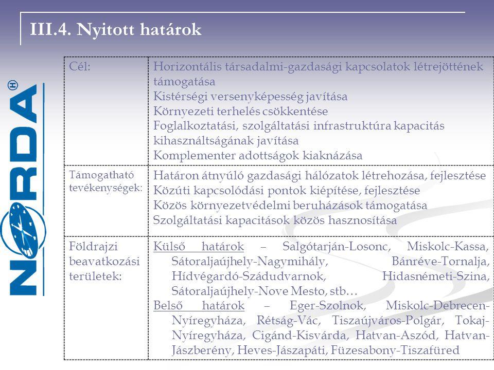 III.4. Nyitott határok Cél: