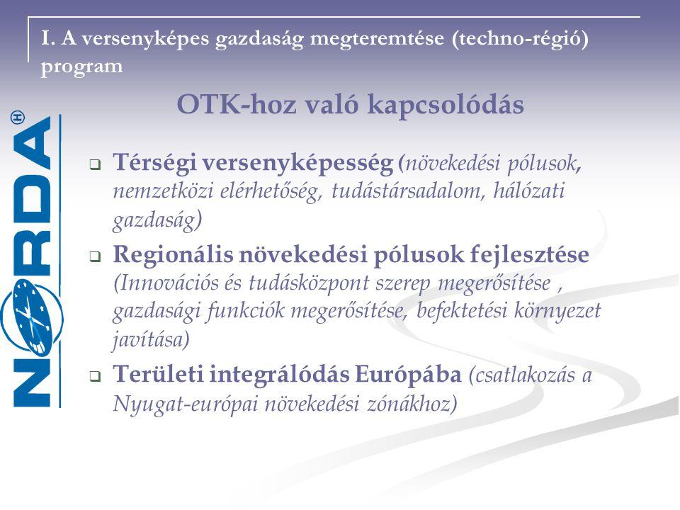 I. A versenyképes gazdaság megteremtése (techno-régió) program