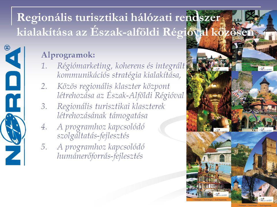 Regionális turisztikai hálózati rendszer kialakítása az Észak-alföldi Régióval közösen