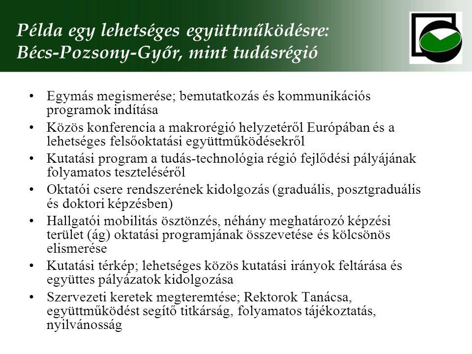 Példa egy lehetséges együttműködésre: Bécs-Pozsony-Győr, mint tudásrégió