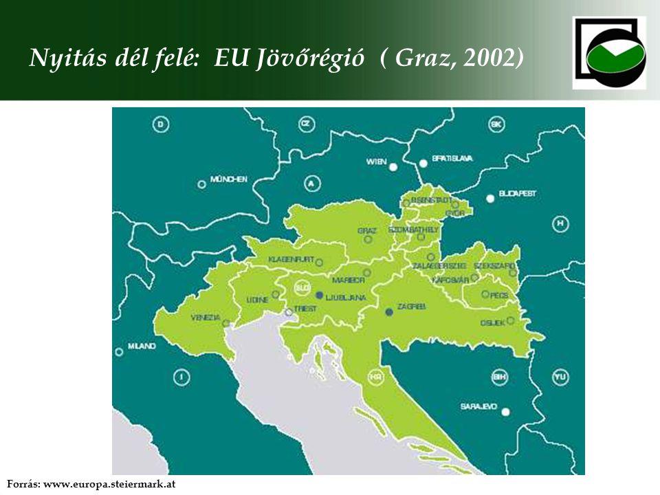 Nyitás dél felé: EU Jövőrégió ( Graz, 2002)