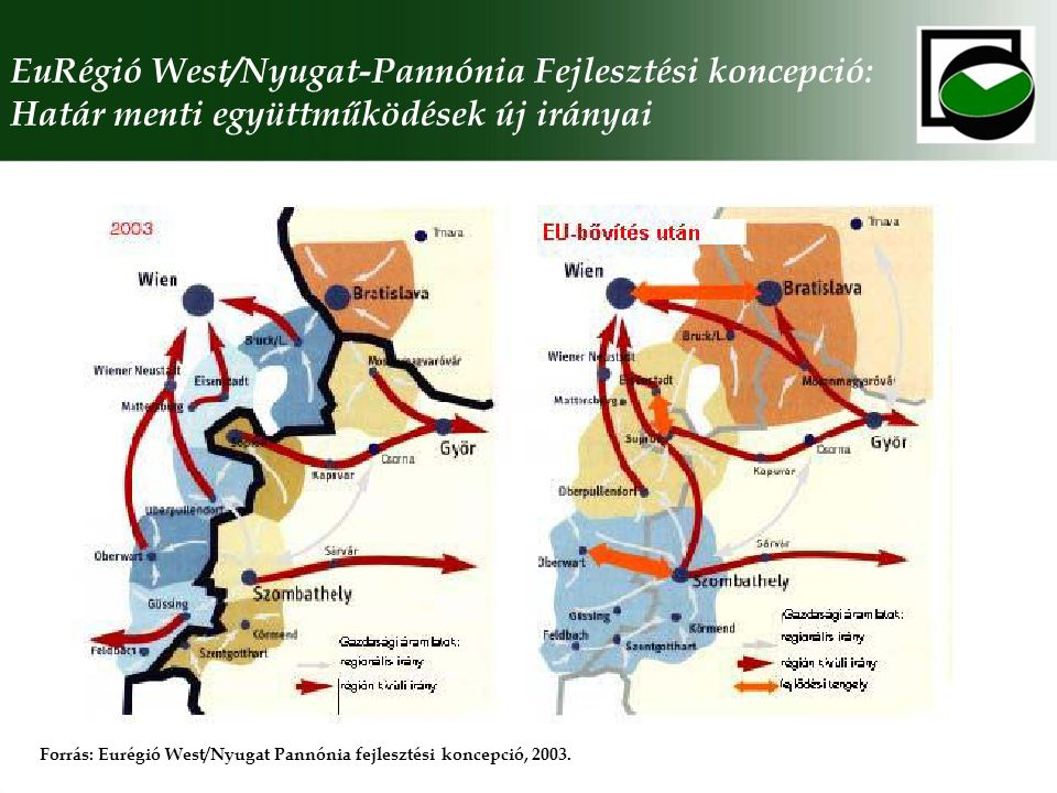 EuRégió West/Nyugat-Pannónia Fejlesztési koncepció: Határ menti együttműködések új irányai