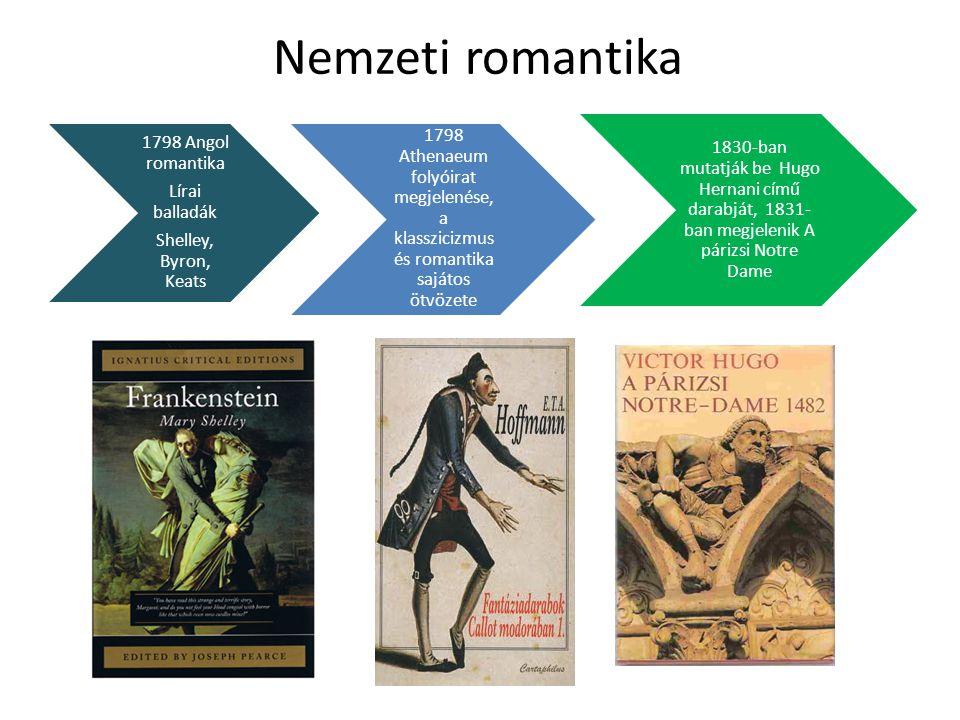 Nemzeti romantika 1798 Angol romantika. Shelley, Byron, Keats. Lírai balladák.