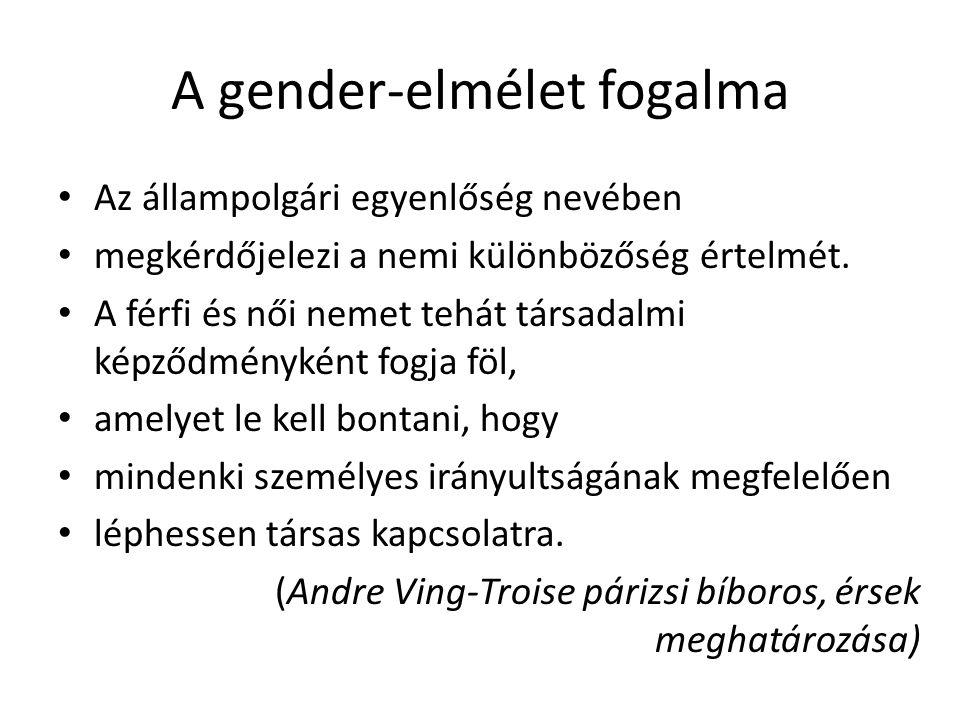 A gender-elmélet fogalma
