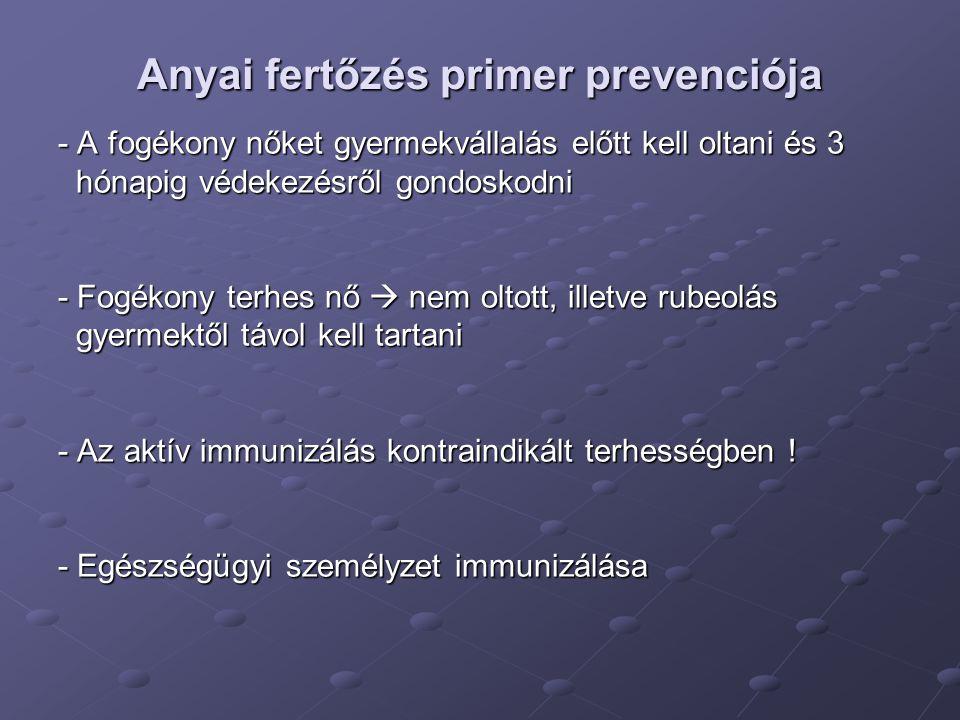 Anyai fertőzés primer prevenciója