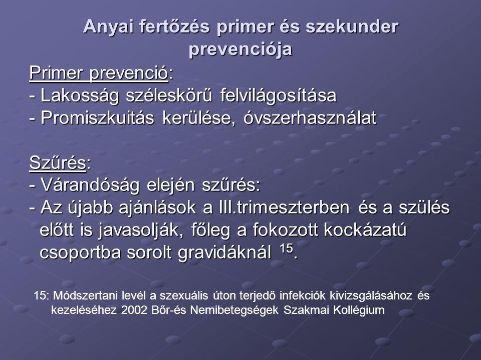 Anyai fertőzés primer és szekunder prevenciója