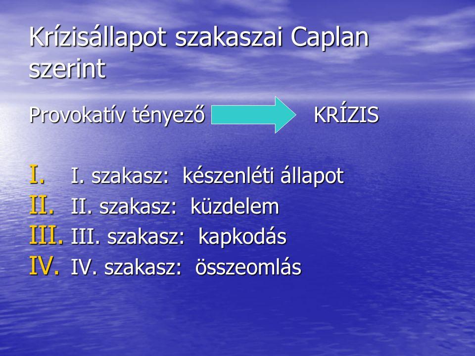 Krízisállapot szakaszai Caplan szerint
