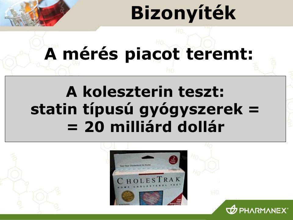 statin típusú gyógyszerek = = 20 milliárd dollár