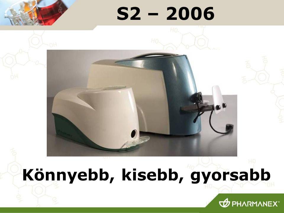S2 – 2006 Könnyebb, kisebb, gyorsabb