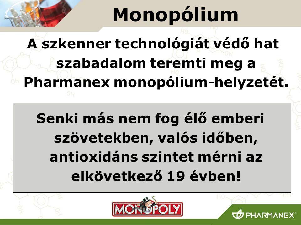 Monopólium A szkenner technológiát védő hat szabadalom teremti meg a Pharmanex monopólium-helyzetét.