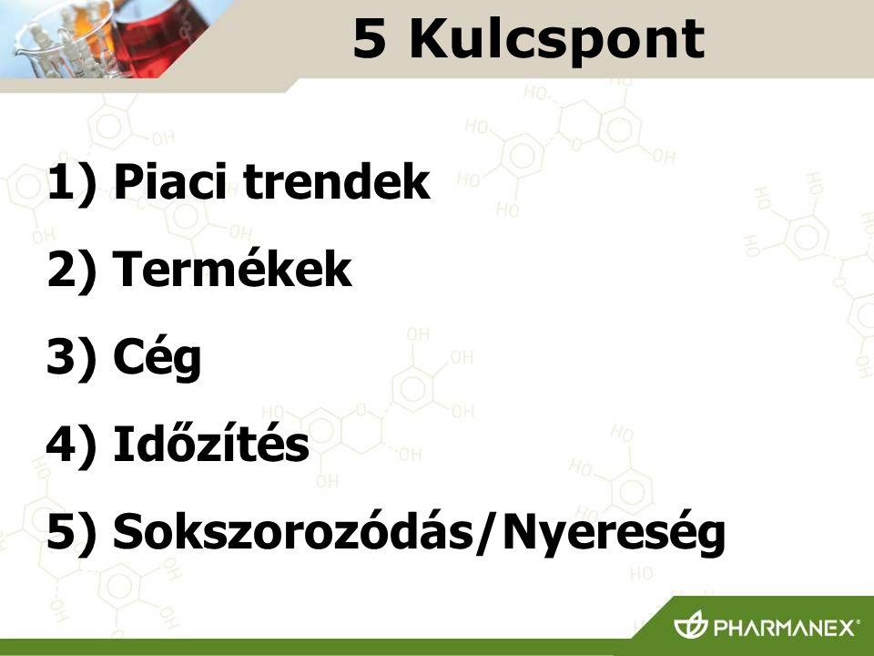 5 Kulcspont 1) Piaci trendek 2) Termékek 3) Cég 4) Időzítés