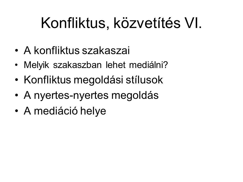 Konfliktus, közvetítés VI.