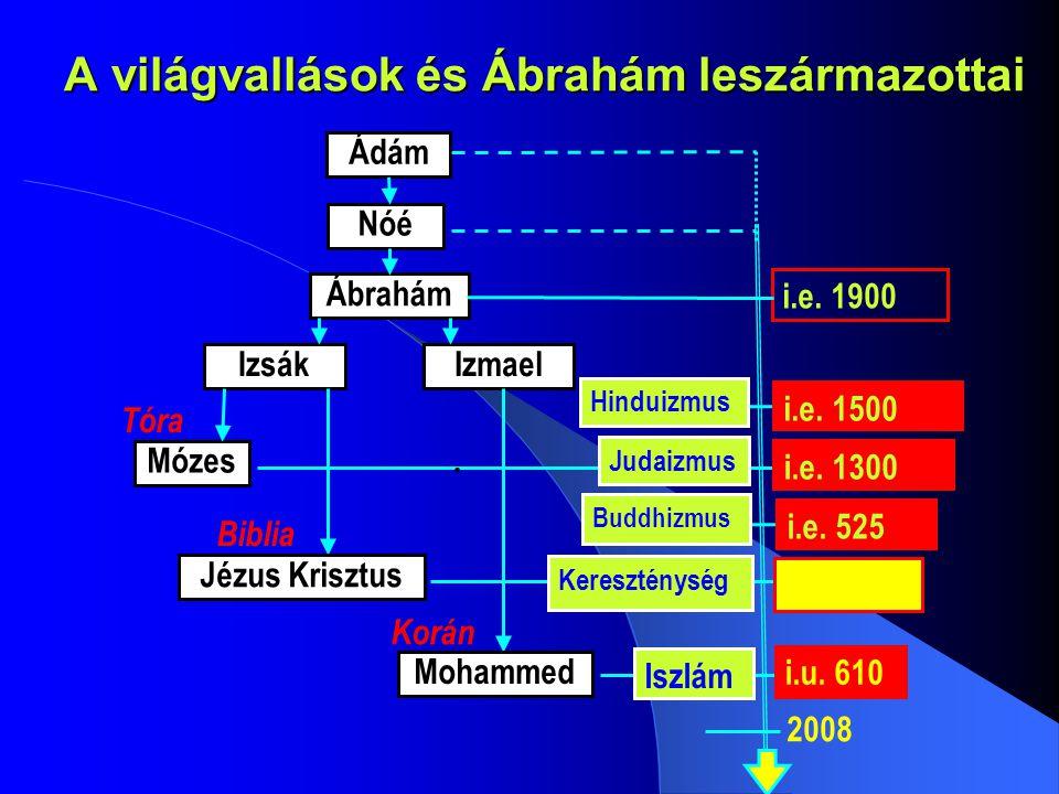 A világvallások és Ábrahám leszármazottai