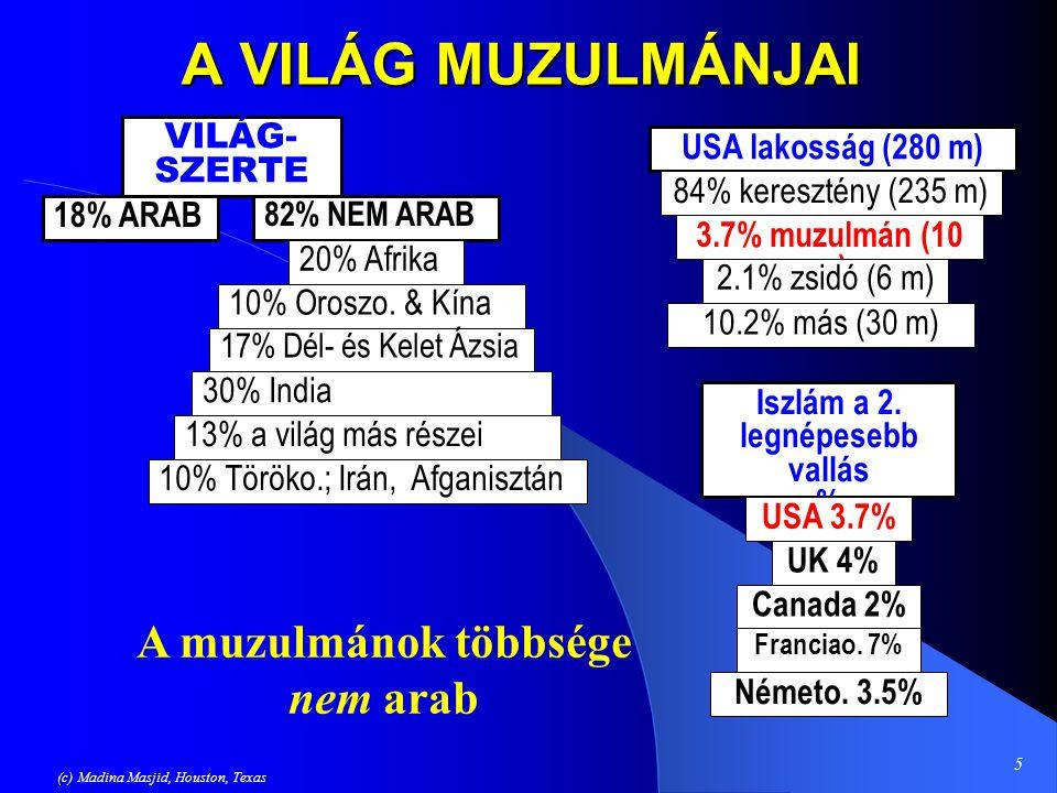 Iszlám a 2. legnépesebb vallás
