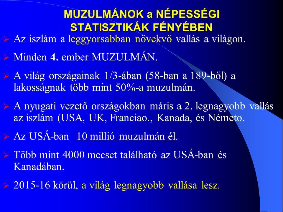 MUZULMÁNOK a NÉPESSÉGI STATISZTIKÁK FÉNYÉBEN