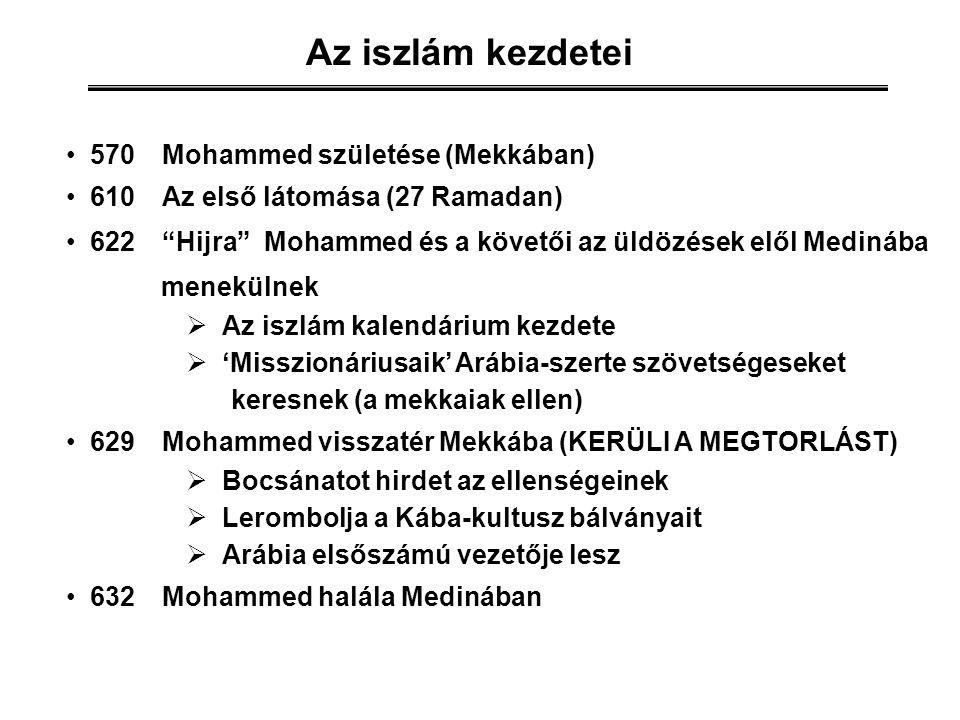 Az iszlám kezdetei 570 Mohammed születése (Mekkában)
